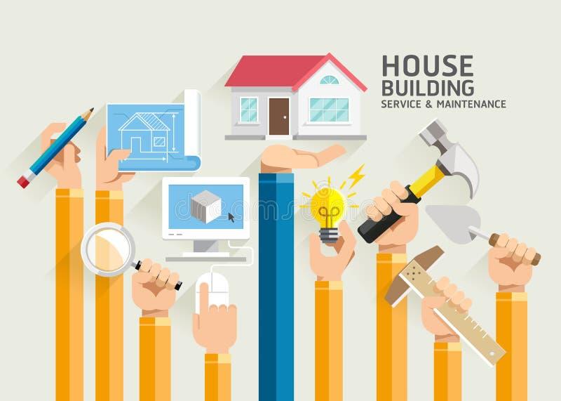 Serviço e manutenção da construção de casa ilustração royalty free