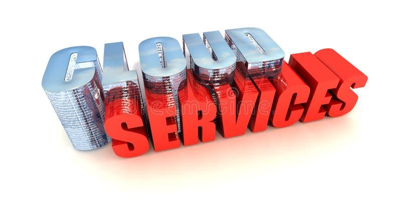 Serviços da nuvem ilustração do vetor