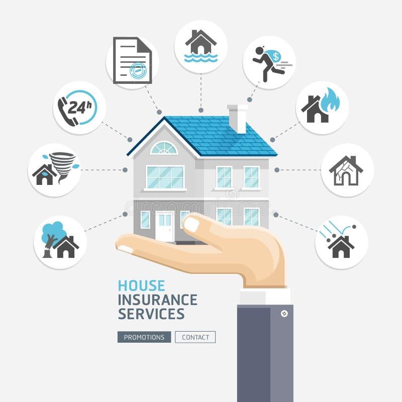 Serviços de seguro da casa Mãos do negócio que guardam a casa ilustração stock