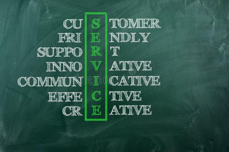 Download SERVICE stock illustration. Image of chalkboard, acronym - 25982257