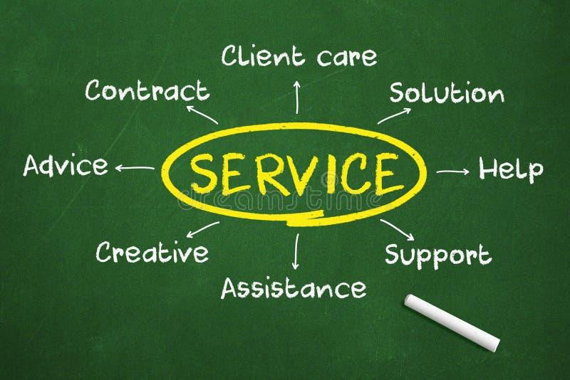 service stock illustratie