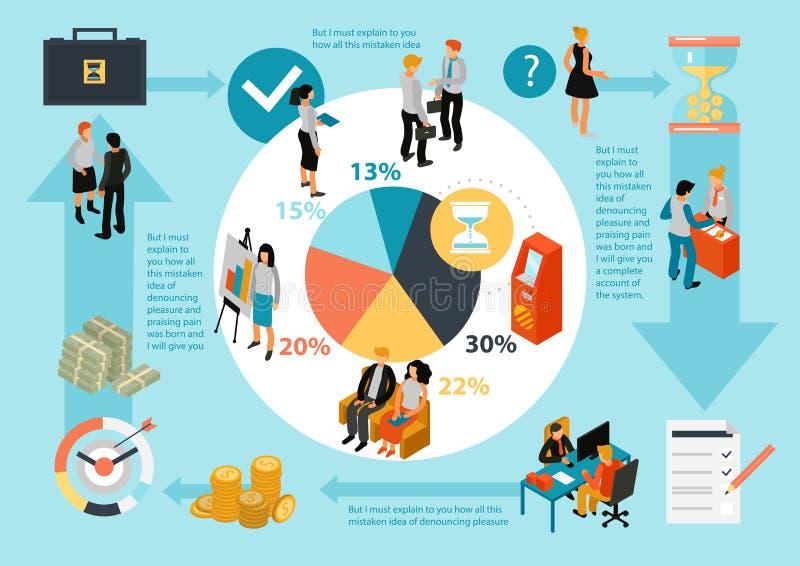 Service bancaire Infographics isométrique illustration de vecteur