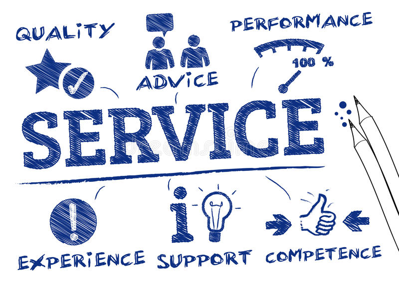 Service concept. Customer service concept, keywords and icons stock illustration