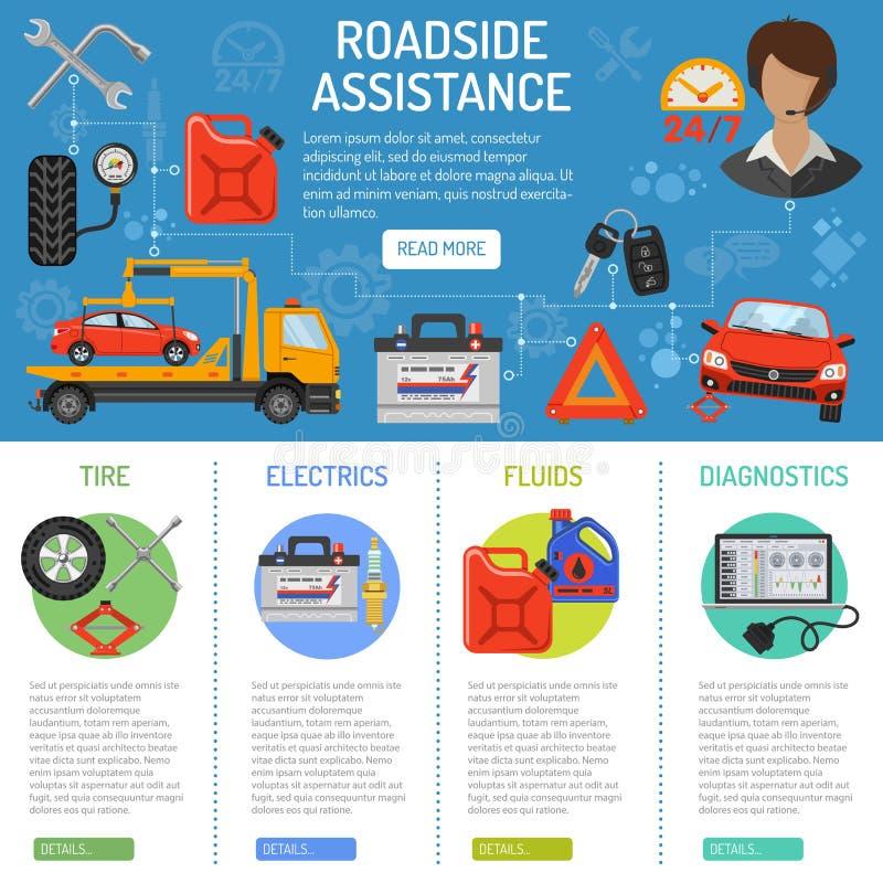 Service de voiture et aide Infographics de bord de la route illustration libre de droits