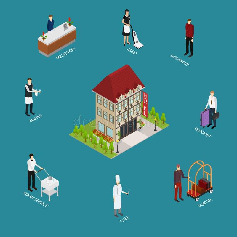 Service hôtelier avec la vue isométrique de concept d'équipement Vecteur illustration stock