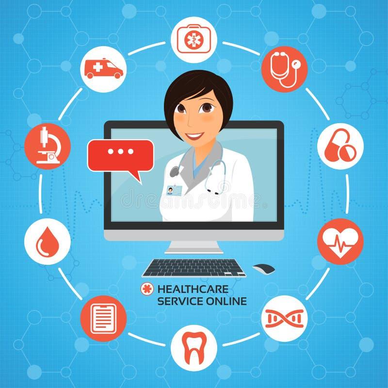 Servicio de la atención sanitaria en línea Concepto de la consulta médica con el mercado de cambios stock de ilustración