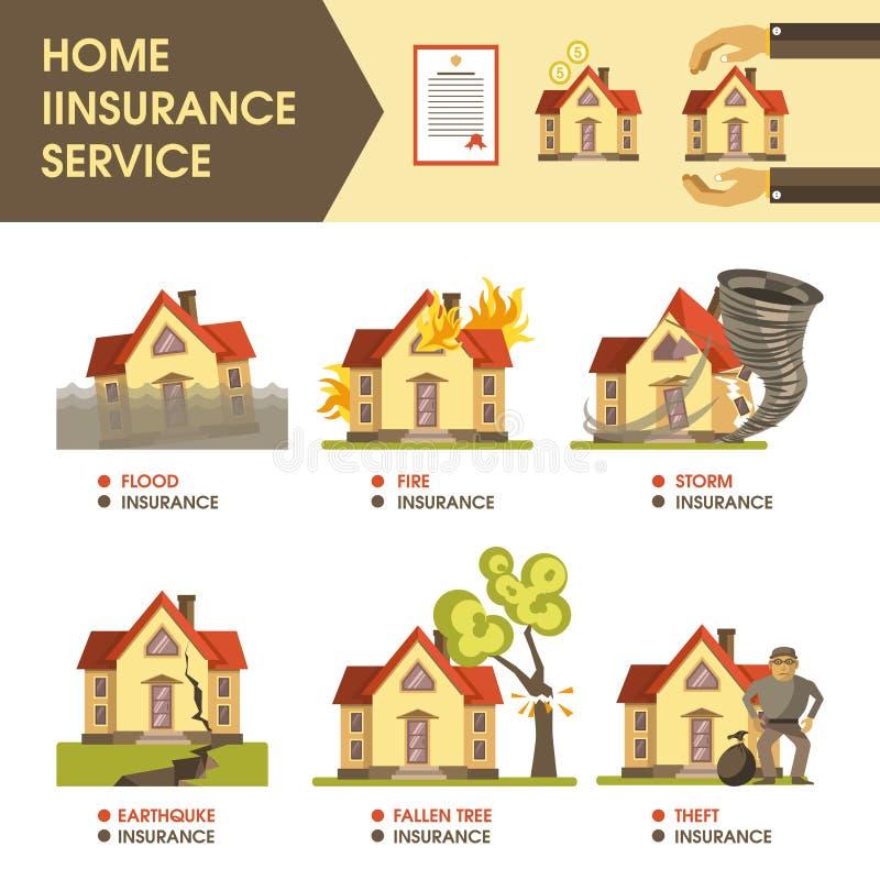 Servicio de seguro casero y edificios dañados fijados ilustración del vector