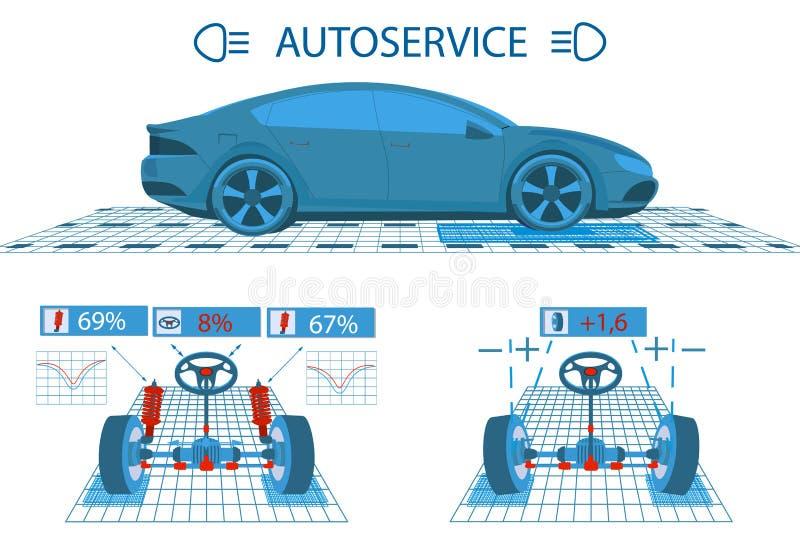 Servicio del coche exploración Interfaz gráfica Alineación de diagnóstico de las ruedas Control de choque-amortiguadores, la dire ilustración del vector