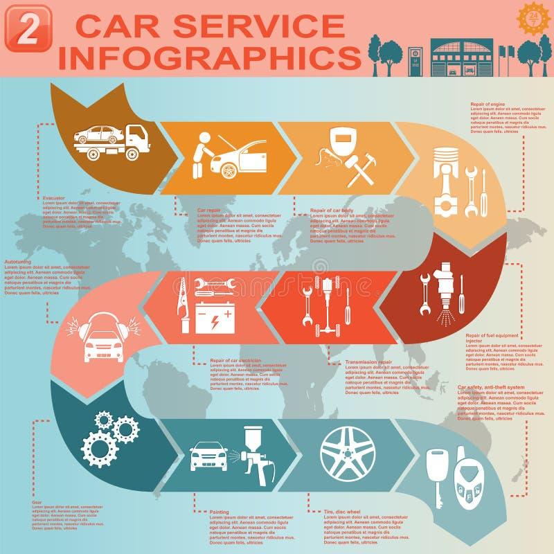 Servicio del coche, reparación Infographics libre illustration