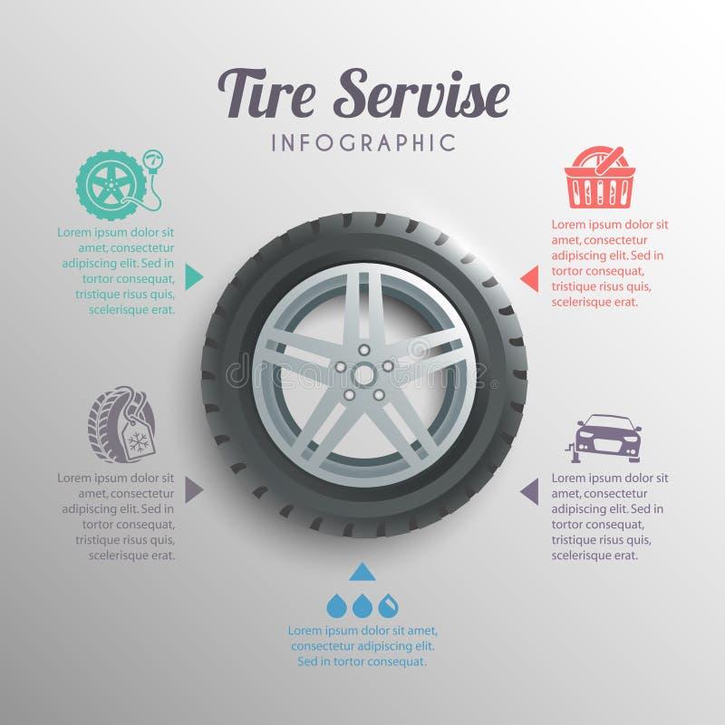 Servicio Infographics del neumático libre illustration