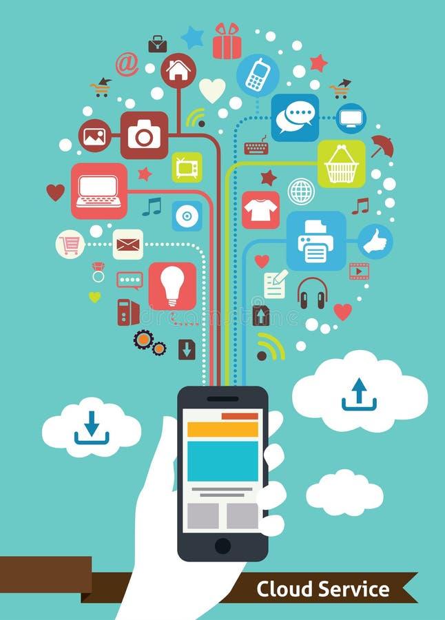 Servicio móvil de la nube ilustración del vector