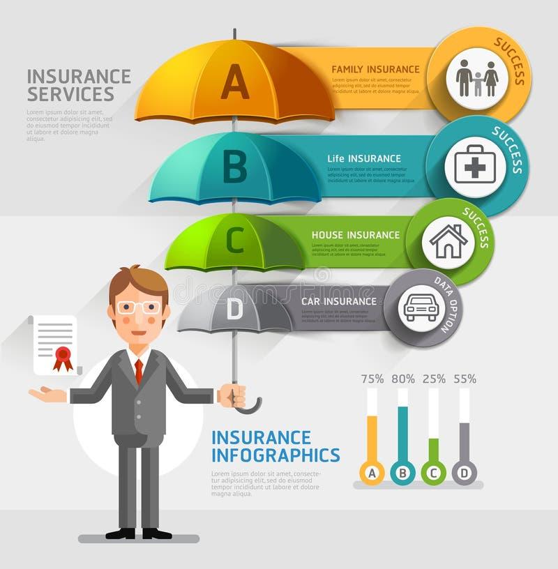 Servicios de seguro de negocio conceptuales ilustración del vector