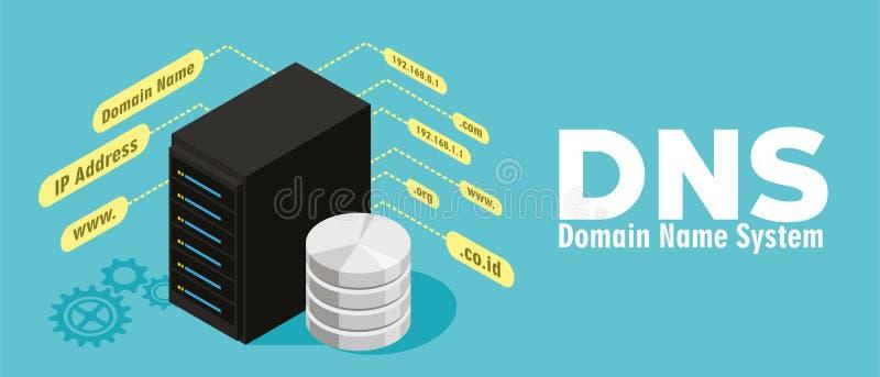 Servidor do sistema de nome de domínio do DNS ilustração do vetor