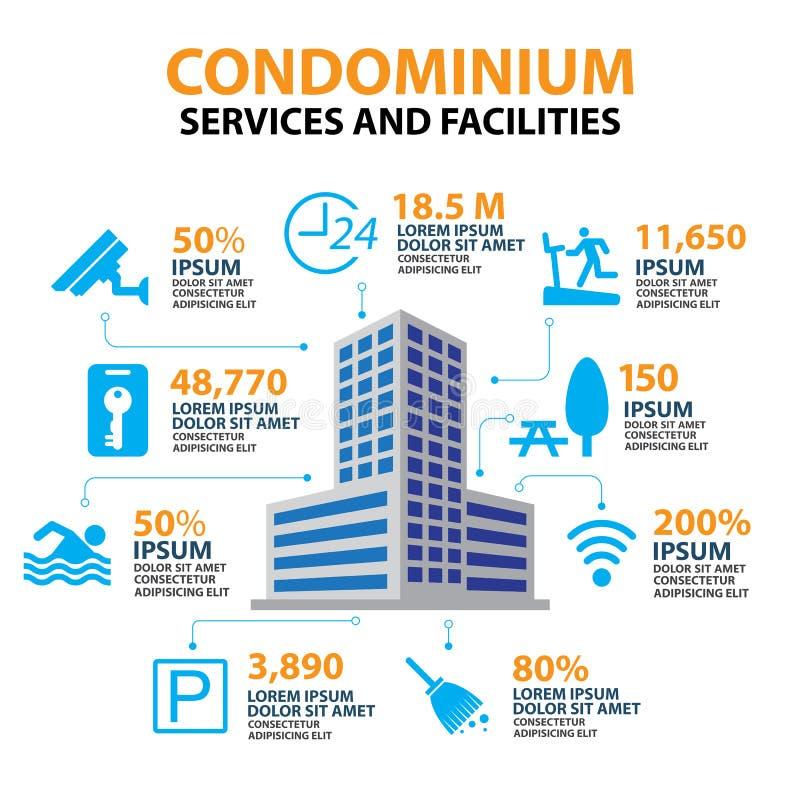 Servizi del condominio dell'hotel ed ed icona domestici delle facilità illustrazione di stock
