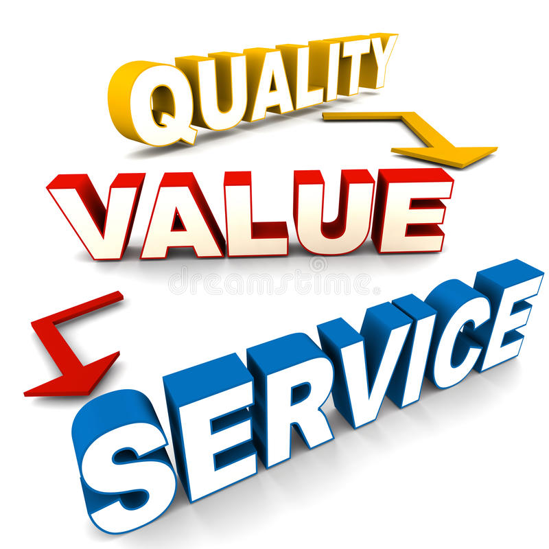 Servizio di valore di qualità royalty illustrazione gratis