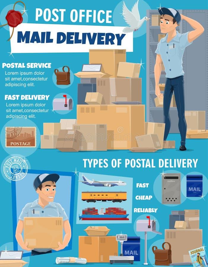 Servizio, postino e pacchetti di distribuzione della posta illustrazione vettoriale