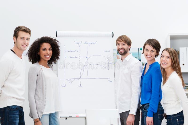 Sessão de reflexão nova da equipe do negócio com um flipchart imagem de stock