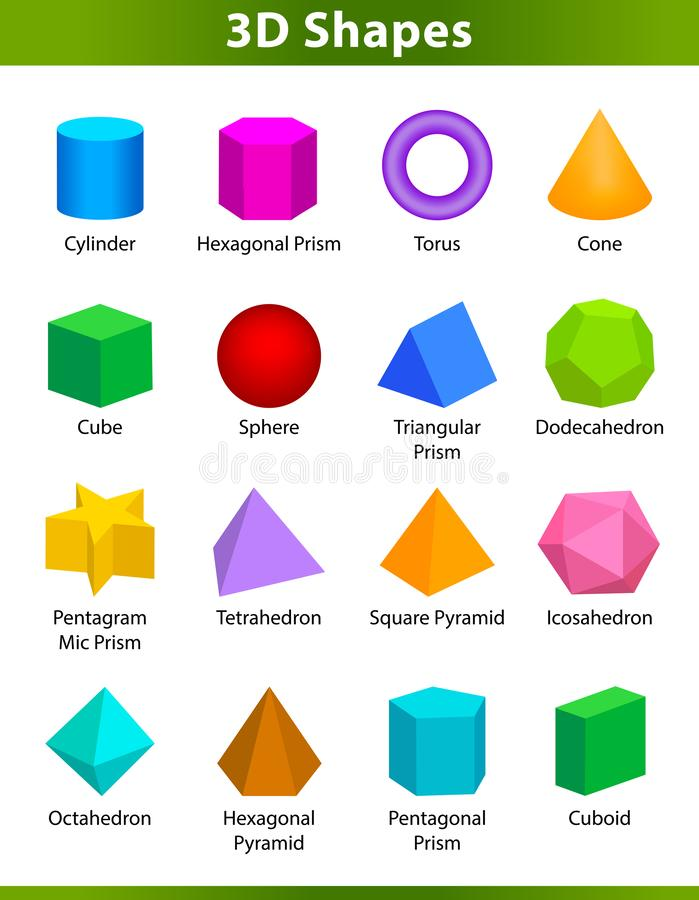 Free Set 3D Shapes Vocabulary In English With Their Name Clip Art Collection For Child Learning, Colorful Geometric Shapes Flash Card Royalty Free Stock Photography - 144602517