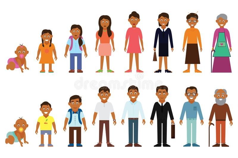 Set of african american ethnic people generations avatars at different ages. Man african american ethnic aging icons - baby, child royalty free illustration