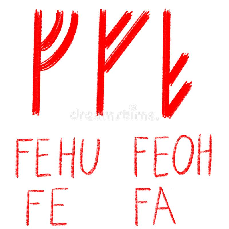 Set of ancient runes. Versions of Fehu rune with German, English and Old Scandinavian titles. Rune Fehu Feoh Fe, symbol of money, wealth, prosperity. Senior royalty free stock photos