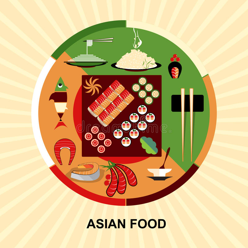 Set Of Asian Food Vector Illustration Cartoon Style Stock
