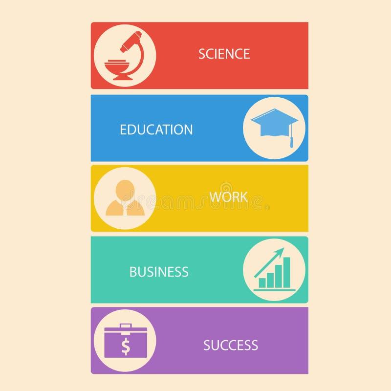 Set biznes, edukacja sztandary z ikonami ilustracji