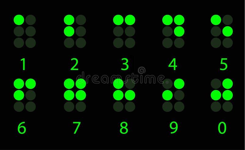 Set Braille cyfrowa zielona liczba ilustracji
