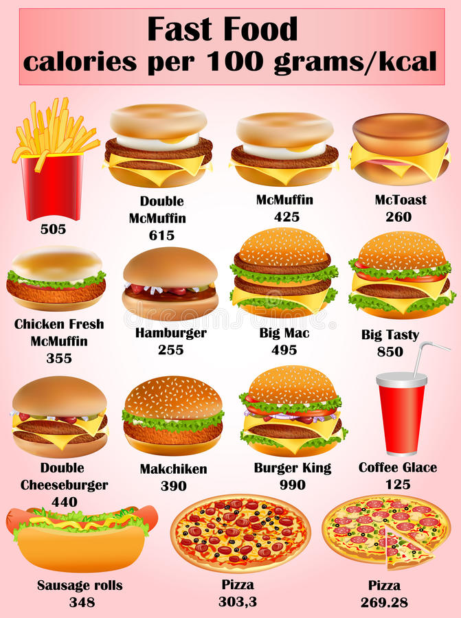 set of calorie dishes of fast food stock vector illustration of