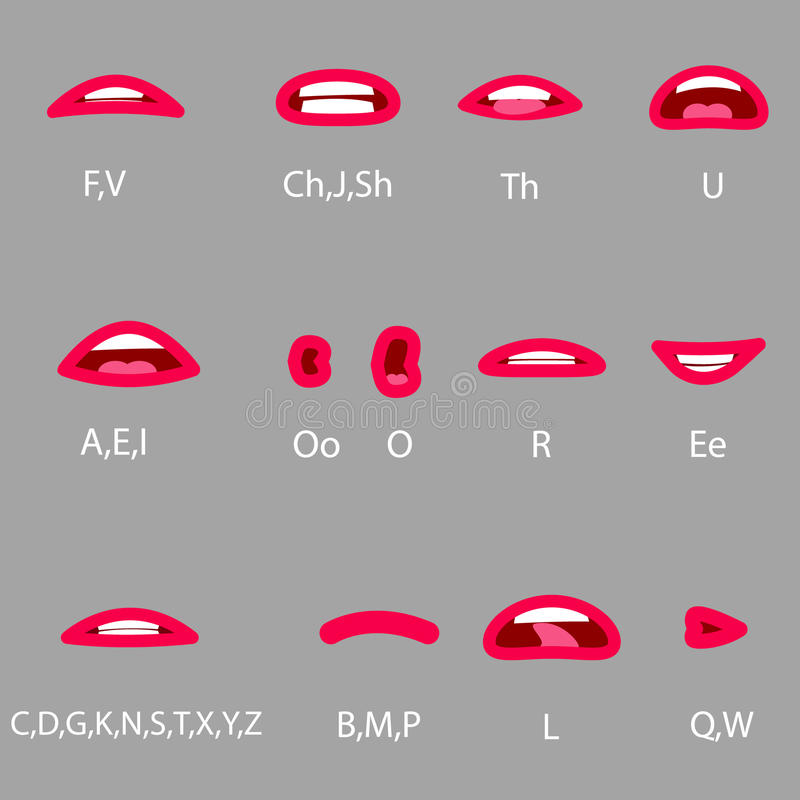 Set Of Character Lip Sync Lip Sync Mouth Reference Stock Vector Illustration Of Emoticon Graphic 66695405