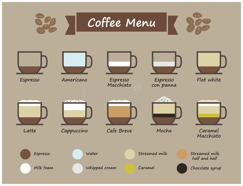 Set of coffee type and menu infographic . Cup of coffee with multiple color level of liquid ingredient . Flat and simple desig. N . Vector stock illustration