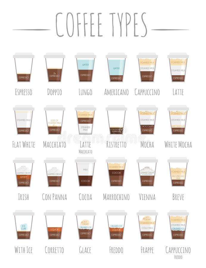 Set of 24 Coffee Types and their preparation in cartoon style Vector Illustration royalty free illustration