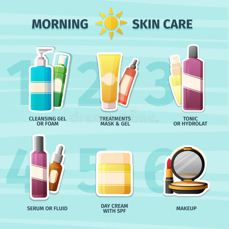 Skin Care Infographic: Set Of Cosmetics For Skin Care And Makeup Morning