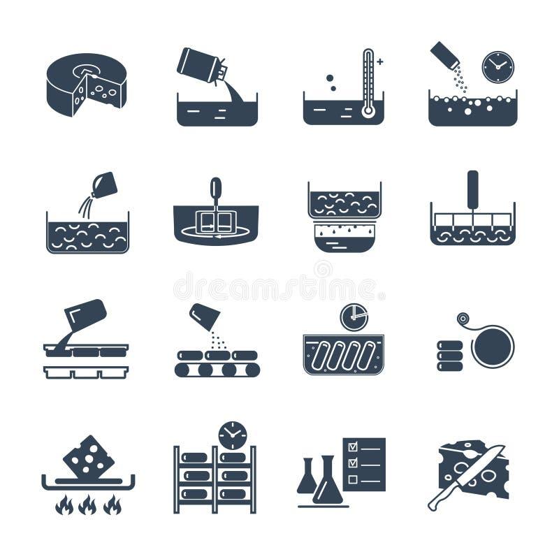 Set czarna ikony manufaktura serowa produkcja, robi ilustracji
