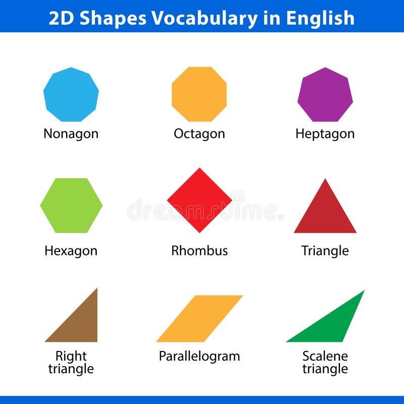 Set of 2D shapes vocabulary in english with their name clip art collection for child learning, colorful geometric shapes flash. Card of preschool kids, simple vector illustration