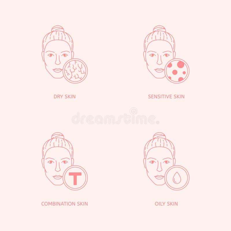 Set di tipi di pelle e condizioni sulle facce femminili Concetto secco, oleoso, misto, zona t, sensibile, dermatologico illustrazione vettoriale