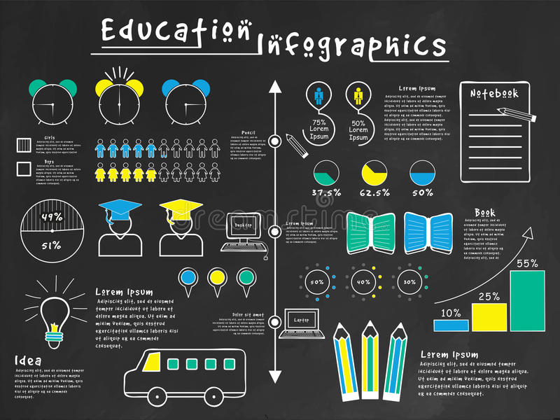 Set of education infographic elements. A big set of various statistical education infographic elements with different educational supplies on black background stock illustration