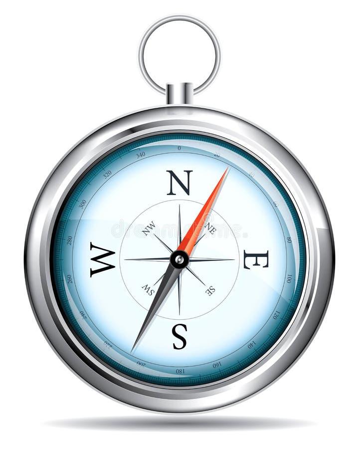 set för 2 kompass royaltyfri illustrationer