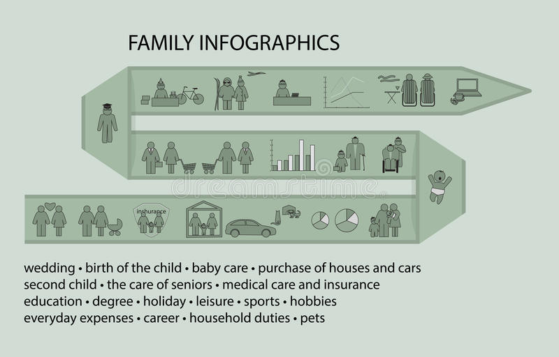 Set of Family Infographic Elements stock illustration