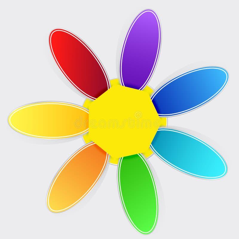 Set Farbenkennsätze vektor abbildung