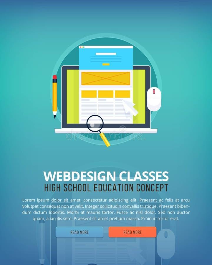 Set Of Flat Design Illustration Concepts For Web Design. Education ...