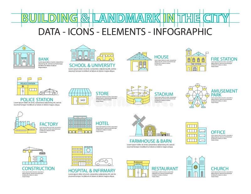 Set of Flat line icon & infographic design concept,Buildings. Landmark city royalty free illustration
