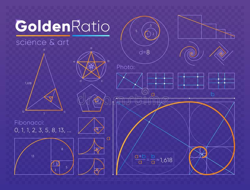 Set of golden ratio element royalty free illustration