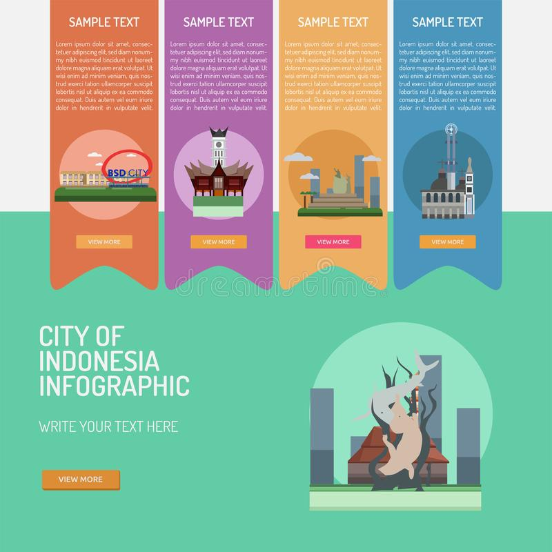 Infographic City of Indonesian vector illustration