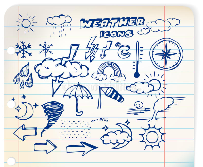 Set of grunge weather hand drawing icons royalty free illustration