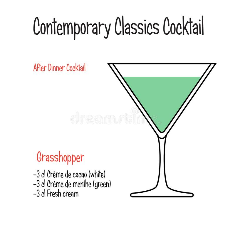 Grasshopper dream alcoholic cocktail vector illustration recipe isolated. Set of hand drawn alcoholic drinks, Grasshopper dream alcoholic cocktail vector vector illustration