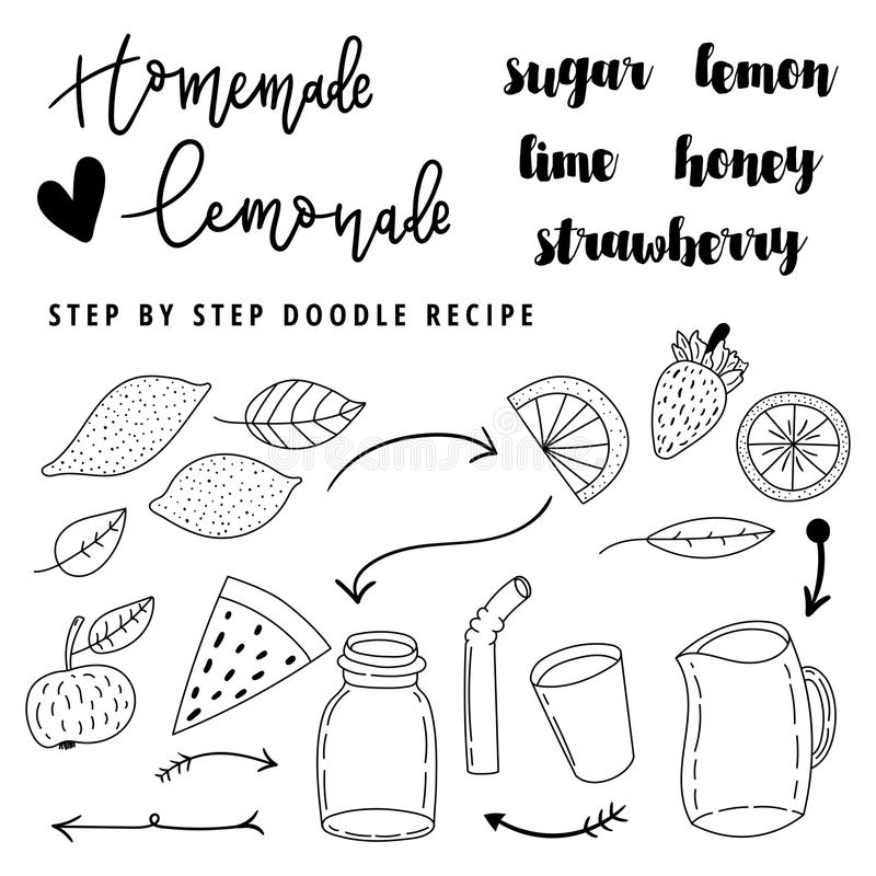 Download Set Of Hand Drawn Simple Line Vector Doodle Icons Lemonade Stock
