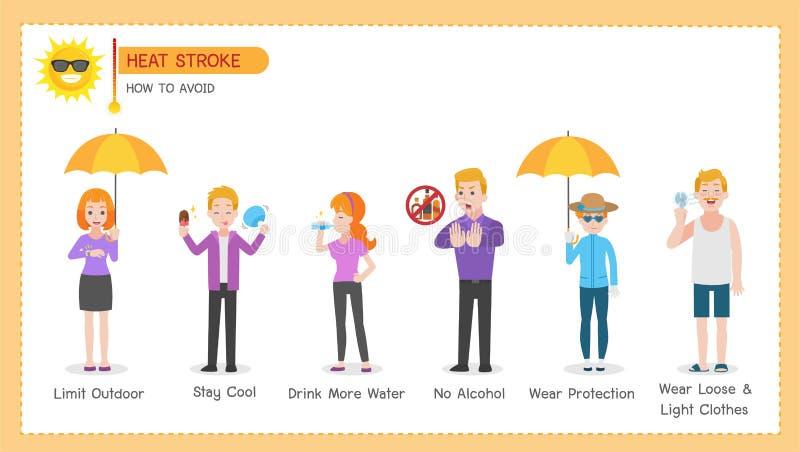 Set Heatstroke opieki Medyczny Wrzosowiskowy poj?cie obraz stock
