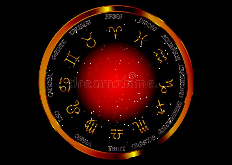 The wheel of the zodiac, golden astrological signs, gold image of horoscope. Horoscope zodiac signs. Astrology symbols set icons vector illustration