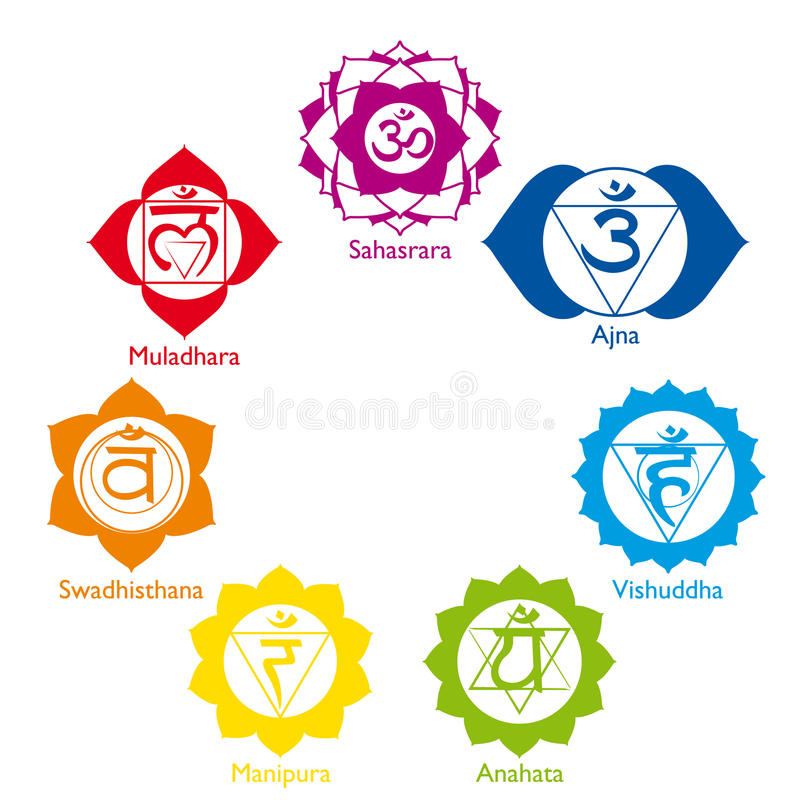 Set With The Icons Of The Seven Chakras In Different Colors With