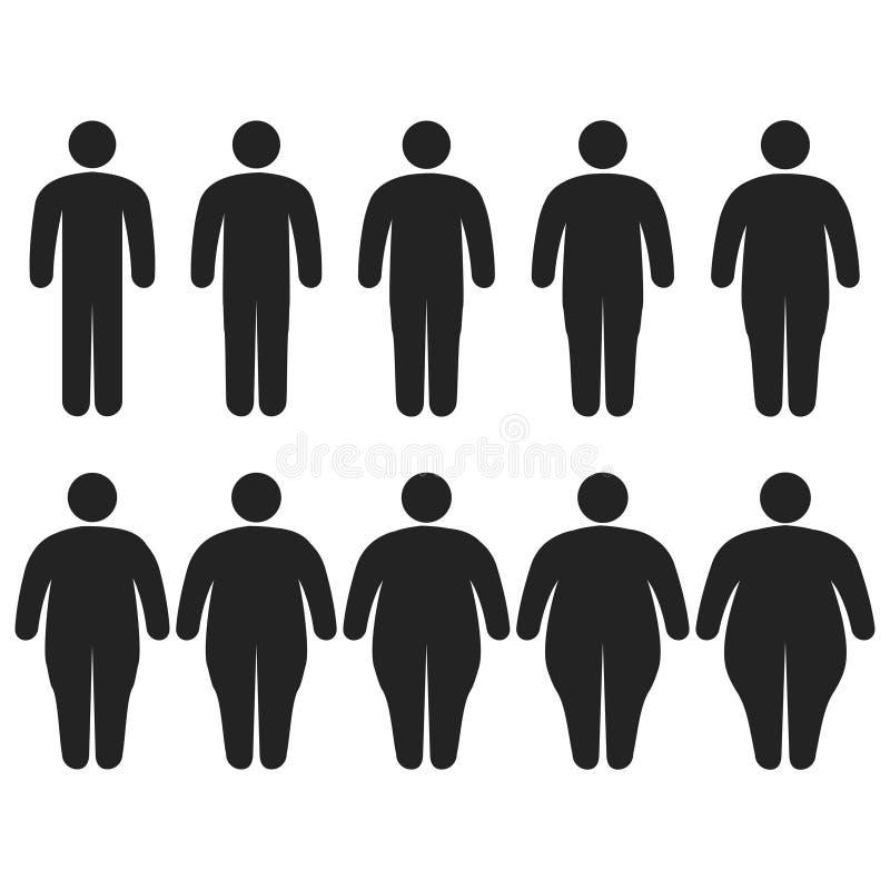 Set ikony ludzki gęsty, cienki, gruby, ciało rozmiar, stopień otyłość, wektor proporcje sadło ciało od cienkiego ilustracji